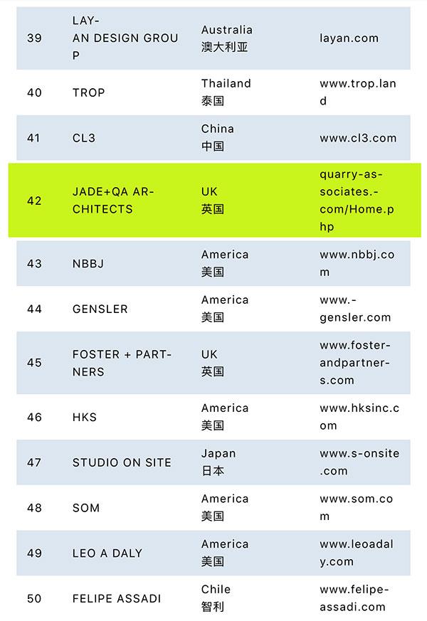 jade-top50